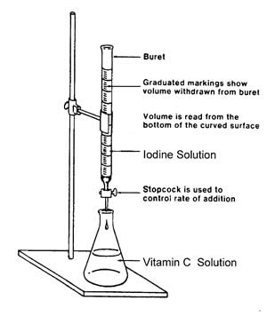 acid-base titrations: analysis of antacid tablets essay Learn about titrations with weak acids or  imagine that you have to take three antacid tablets  if you want to learn more about strong acid-base titrations,.